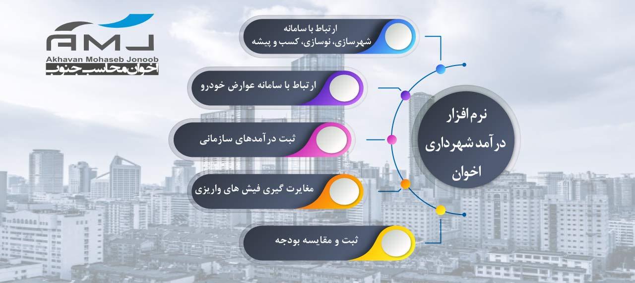نرم افزار درآمد شهرداری اخوان